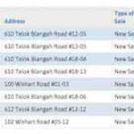 Permai Residences Price