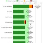Verandah Residences Price